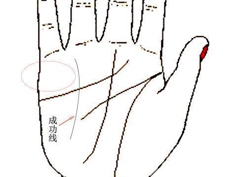手相算命:易遇贵人的手相特征-风水八字同城网