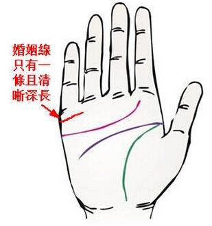 手相特征:对感情专一又认真的手相 -风水八字同城网