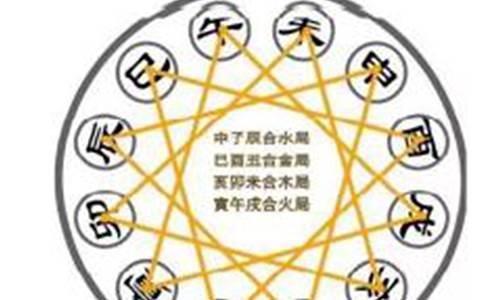 从八字十二长生来解析长生!长生,是八字十二神的一种-风水八字同城网