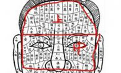 面相分析-生意场上应避免与之合作的面相(面相眼睛)-风水八字同城网