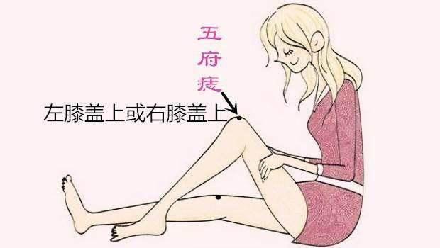 痣相学:长在膝盖上的痣(痣相分析)-风水八字同城网