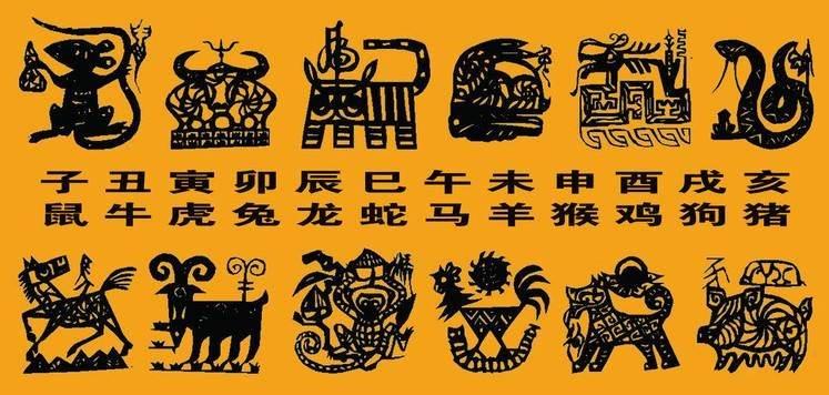 十二生肖排序:真正十二生肖排序的由来,并非传说的那样十二生肖